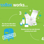 Supporting Local Businesses – MercoBox Giveaway
